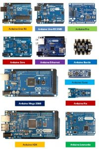 Model Arduino